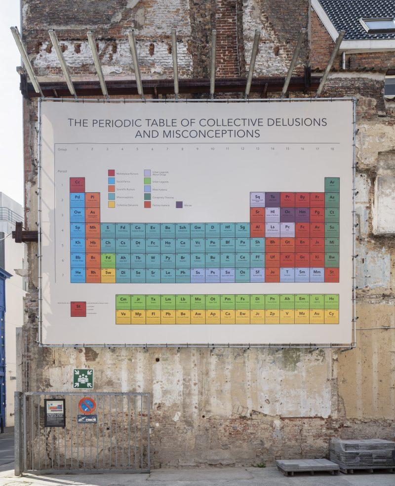 019-billboard-Agnieszka-Kurant-The-Half-Life-of-Facts-2